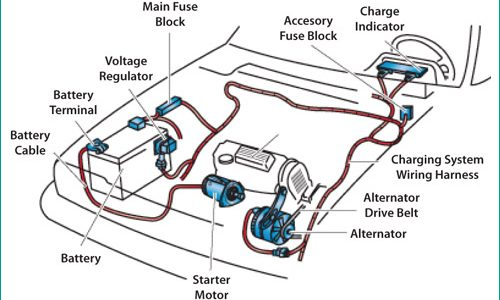 Automotive-Electrical-System